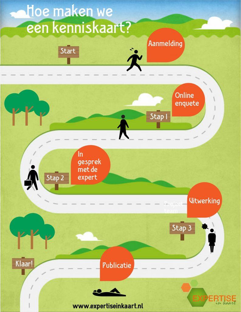 InfographicExpertiseinkaart